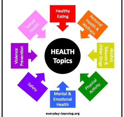 9 Core areas to cover in health education
