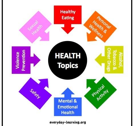 Diy Homeschool Health