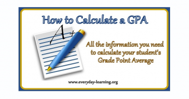 How to calculate a GPA